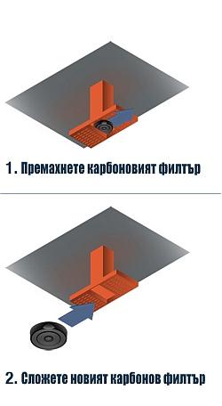 Филтрите с активен въглен трябва да се подменят на всеки 3-4 месеца.