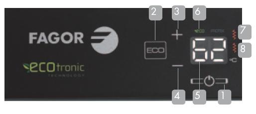 Описание на управление на таблото на испанския бойлер FAGOR серия CB ECO
